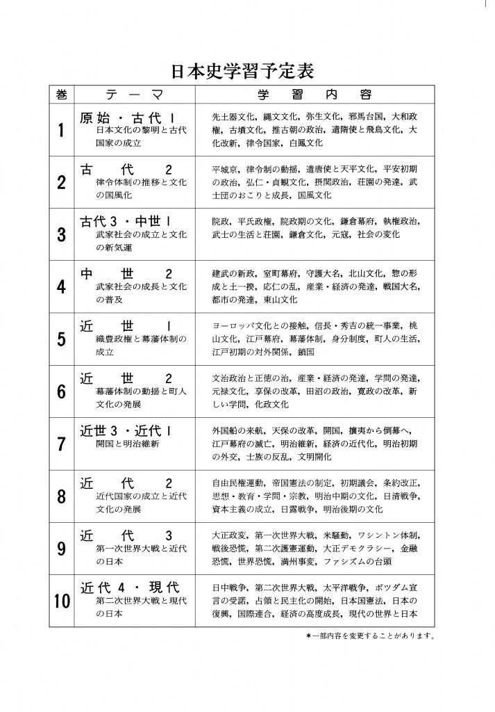 高校日本史学習内容
